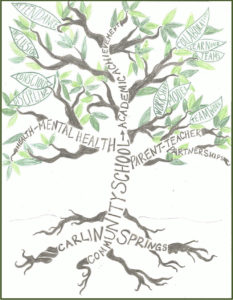 CS Tree 1819