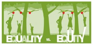 equity image from https://www.aasa.org/equity.aspx